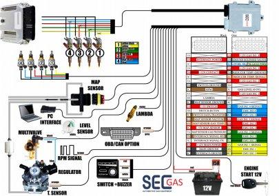 схема подключения ГБО SECGAS POWER