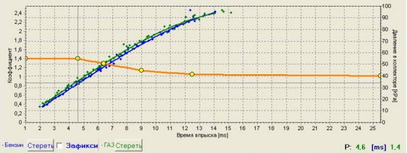http://gazmap.ru/cache/max_800x800_images_stories_stehlen_digitronik_012.jpg