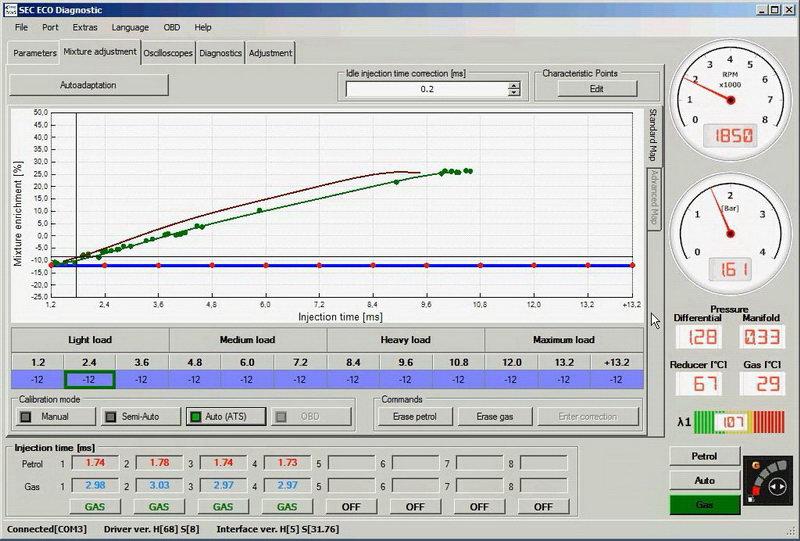 Правильная настройка газобаллонного оборудования