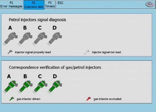 Petrol injectors signal