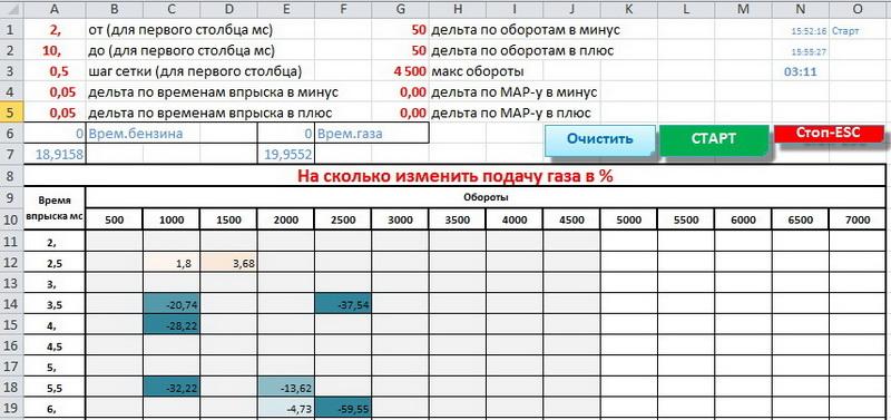 makros-avtomaticheskoy- ...