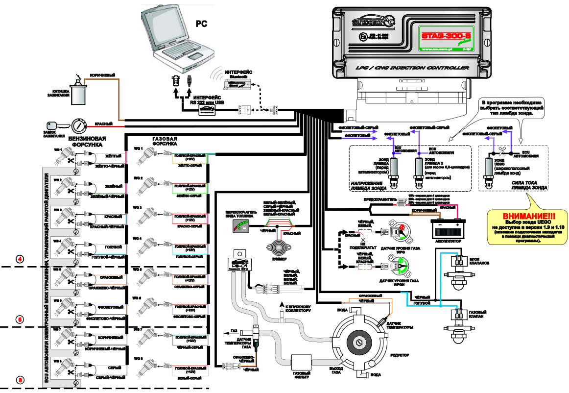 Cхема подключения Stag-300 Plus