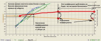 digitronic-krivie-2-3