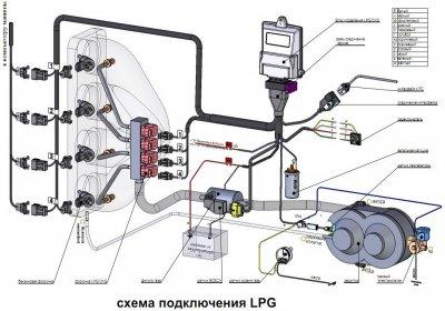 схема подключения ГБО Lecho Mini Sec