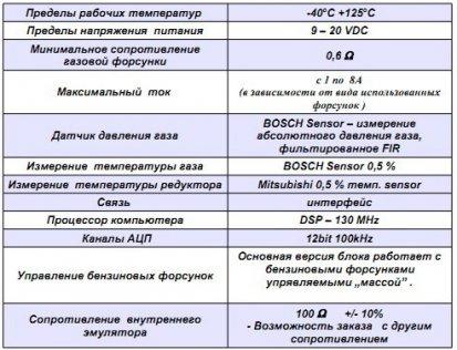 Технические данные ГБО Lecho Sequel