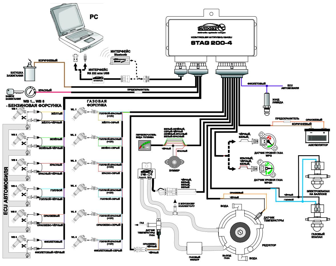схема подключения stag-200