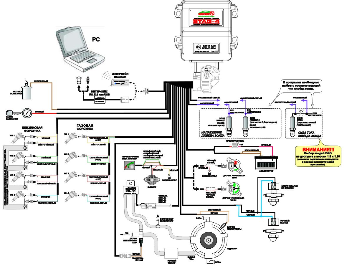Cхема подключения Stag-4