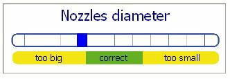 правильность подбора диаметра жиклеров в OMVL